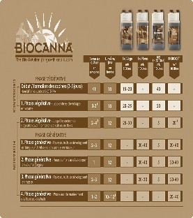 Boite Metal Smiley